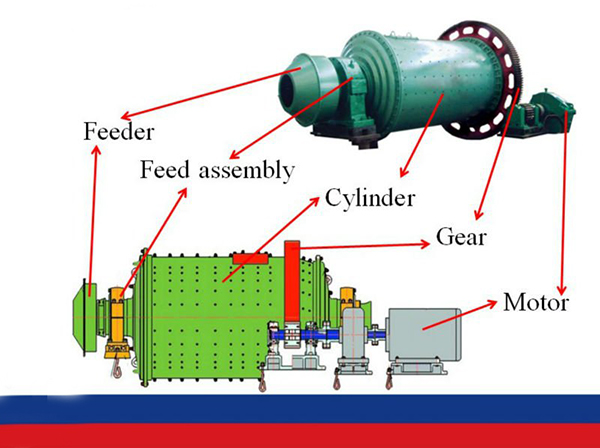 ball mill structure01_1.jpg