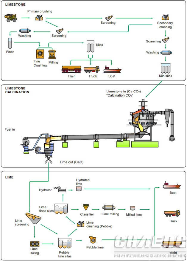 hydrated-lime-manufacturing-process用.jpg